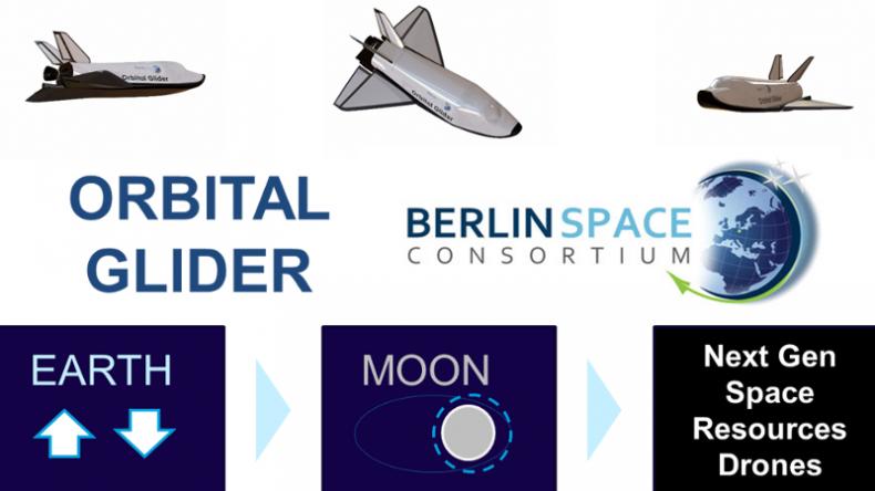 Berlin Space Consortium